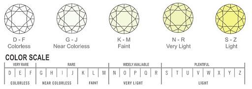 https://martinsjewellers.ie/wp-content/uploads/2020/11/Lab-Diamonds-Image-1.jpg